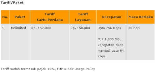 XL Internet Prabayar - XL unlimited