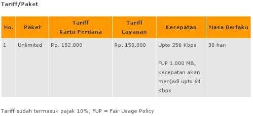 XL Internet Prabayar - XL unlimited