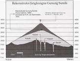 Gunungsunda.jpg